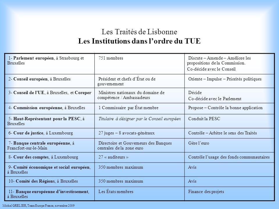 Les Traités de Lisbonne Les Institutions dans lordre du TUE Michel GRELIER, Team Europe France, novembre 2009 1- Parlement européen, à Strasbourg et Bruxelles 751 membres Discute – Amende – Améliore les propositions de la Commission.