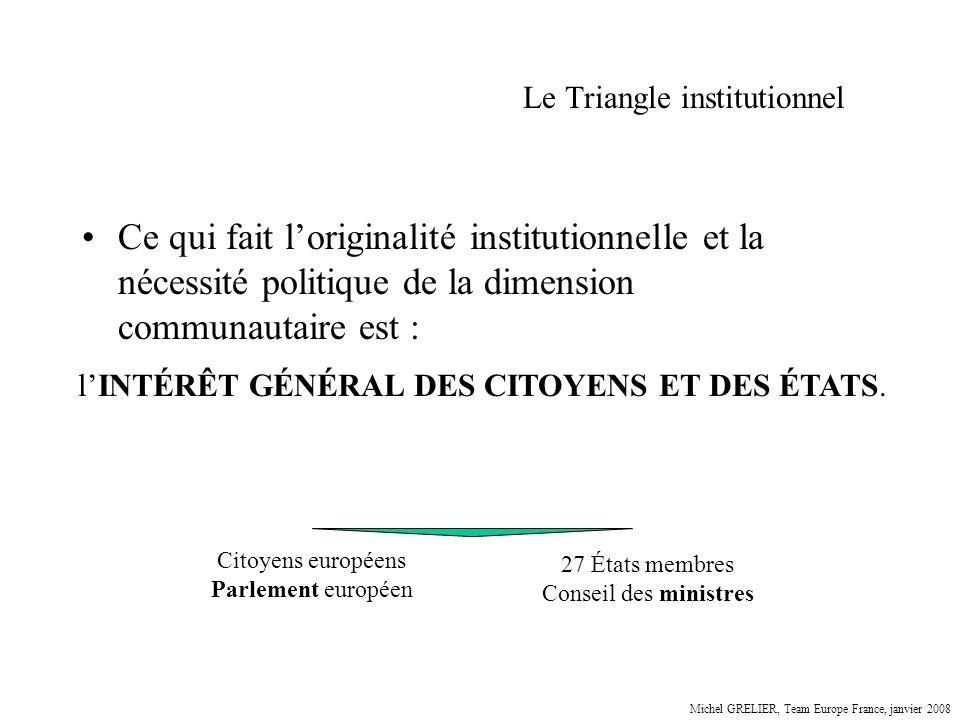 Le Triangle institutionnel Ce qui fait loriginalité institutionnelle et la nécessité politique de la dimension communautaire est : Citoyens européens