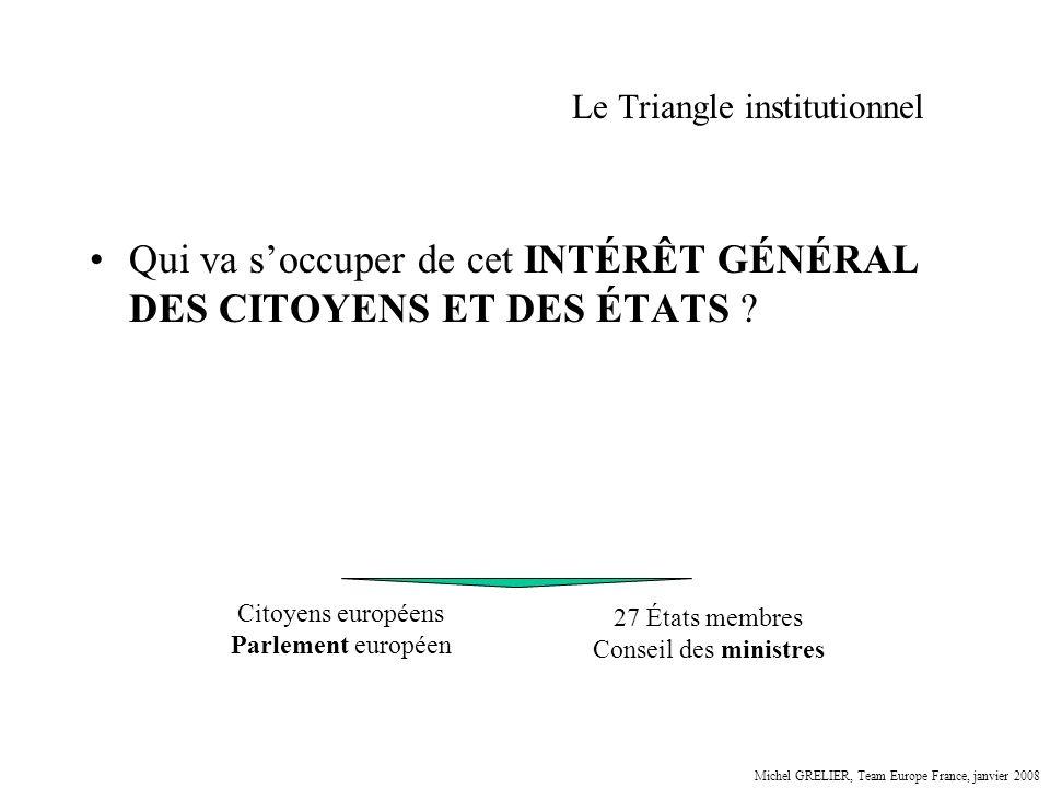 Le Triangle institutionnel Qui va soccuper de cet INTÉRÊT GÉNÉRAL DES CITOYENS ET DES ÉTATS ? Citoyens européens Parlement européen 27 États membres C