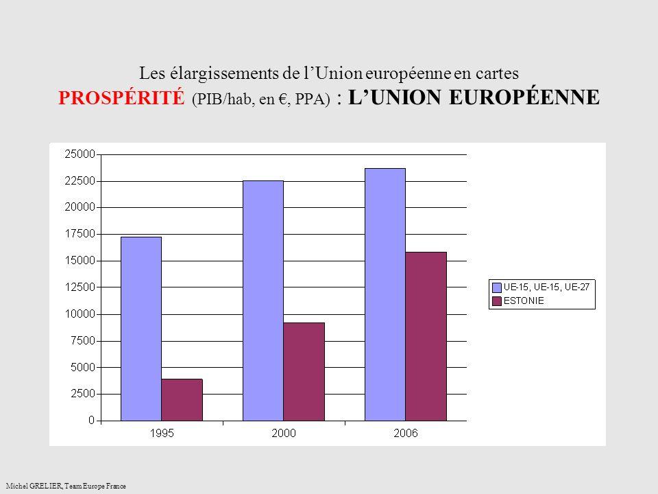 Les élargissements de lUnion européenne en cartes PROSPÉRITÉ (PIB/hab, en, PPA) : LUNION EUROPÉENNE Michel GRELIER, Team Europe France