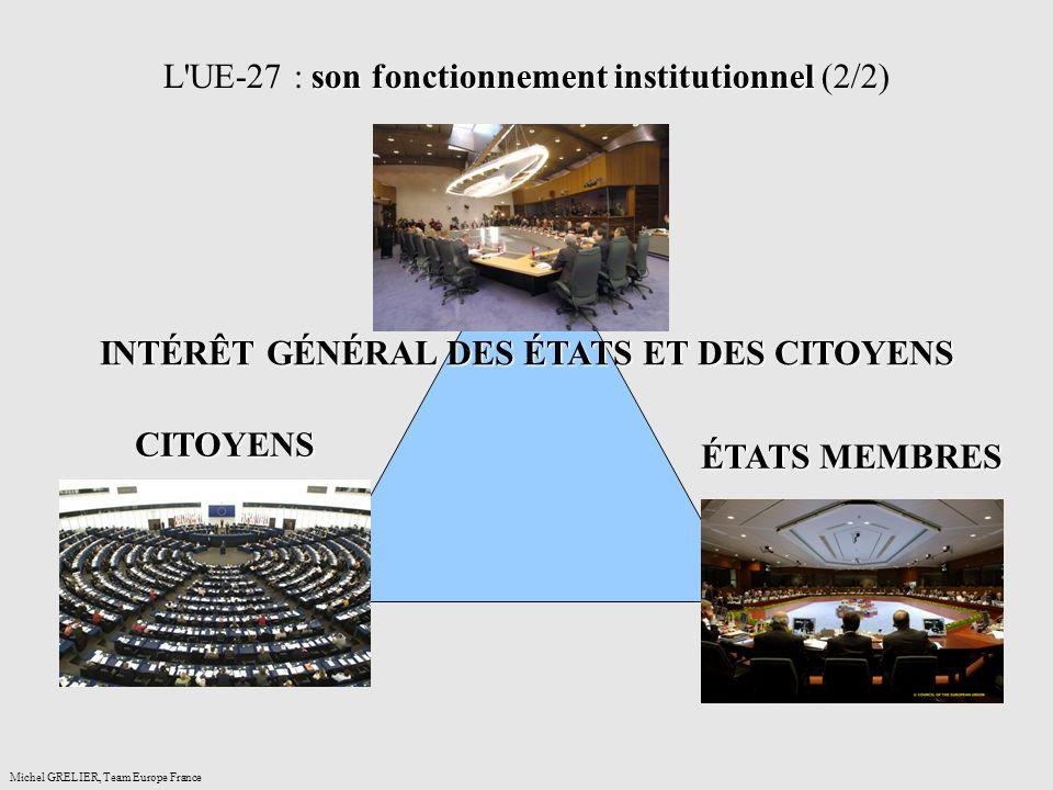 son fonctionnement institutionnel L UE-27 : son fonctionnement institutionnel (2/2) Michel GRELIER, Team Europe France CITOYENS ÉTATS MEMBRES INTÉRÊT GÉNÉRAL DES ÉTATS ET DES CITOYENS