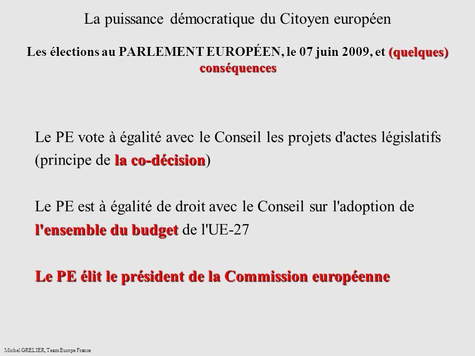 Les élections au PARLEMENT EUROPÉEN, le 07 juin 2009, et (quelques) conséquences La puissance démocratique du Citoyen européen Les élections au PARLEMENT EUROPÉEN, le 07 juin 2009, et (quelques) conséquences Michel GRELIER, Team Europe France Le PE vote à égalité avec le Conseil les projets d actes législatifs la co-décision (principe de la co-décision) Le PE est à égalité de droit avec le Conseil sur l adoption de l ensemble du budget l ensemble du budget de l UE-27 Le PE élit le président de la Commission européenne