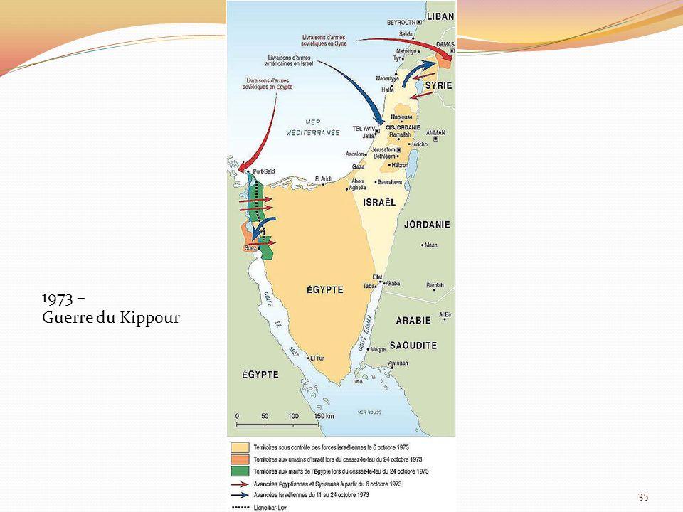 1973 – Guerre du Kippour 35