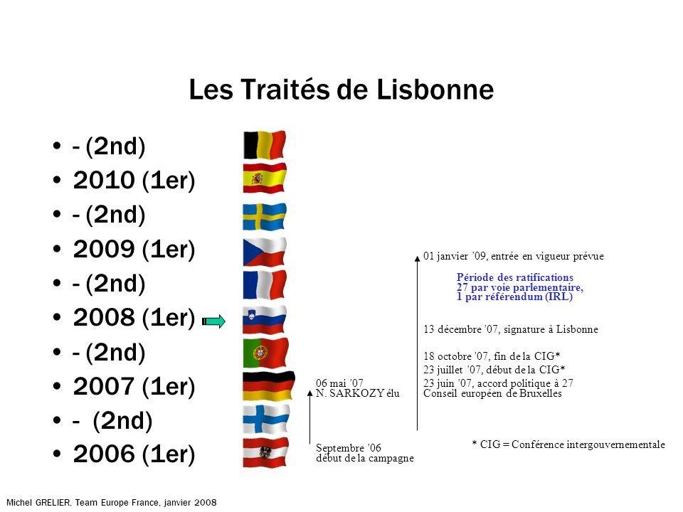 Les Traités de Lisbonne - (2nd) 2010 (1er) - (2nd) 2009 (1er) - (2nd) 2008 (1er) - (2nd) 2007 (1er) - (2nd) 2006 (1er) Michel GRELIER, Team Europe France, janvier 2008 Septembre 06 début de la campagne 06 mai 07 N.