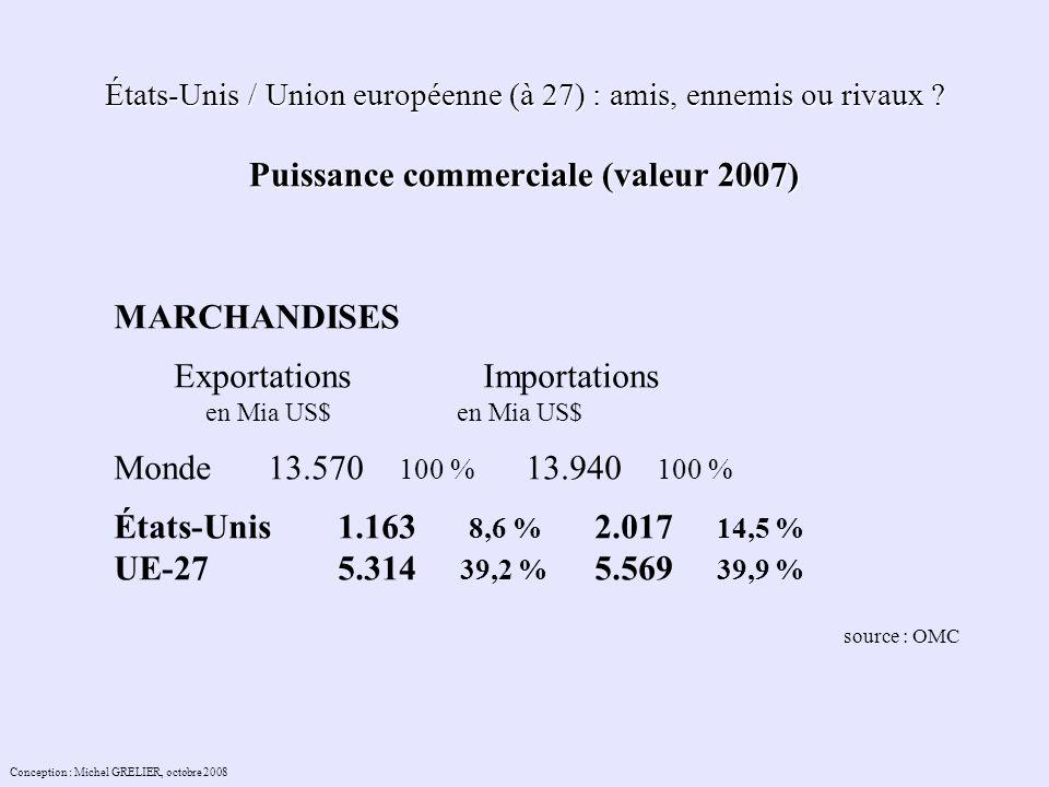 États-Unis / Union européenne (à 27) : amis, ennemis ou rivaux .