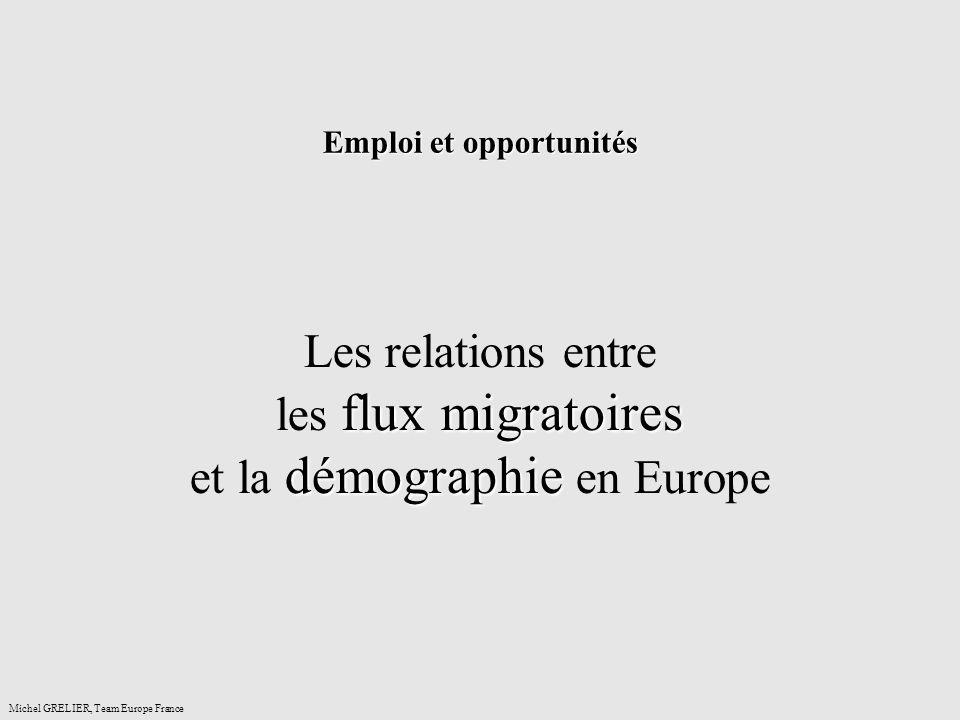 Emploi et opportunités Michel GRELIER, Team Europe France Les relations entre flux migratoires les flux migratoires démographie et la démographie en Europe