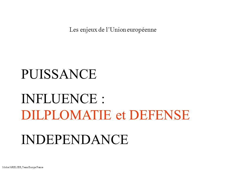 Les enjeux de lUnion européenne : influence diplomatique par Javier SOLANA Michel GRELIER, Team Europe France