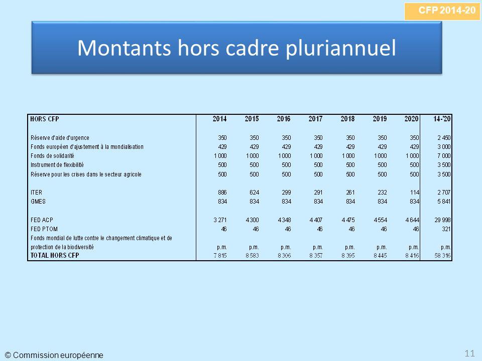 CFP 2014-20 © Commission européenne 11 Montants hors cadre pluriannuel