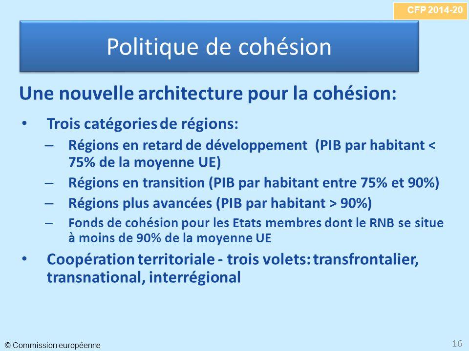 CFP 2014-20 © Commission européenne 16 Une nouvelle architecture pour la cohésion: Trois catégories de régions: – Régions en retard de développement (PIB par habitant < 75% de la moyenne UE) – Régions en transition (PIB par habitant entre 75% et 90%) – Régions plus avancées (PIB par habitant > 90%) – Fonds de cohésion pour les Etats membres dont le RNB se situe à moins de 90% de la moyenne UE Coopération territoriale - trois volets: transfrontalier, transnational, interrégional Politique de cohésion