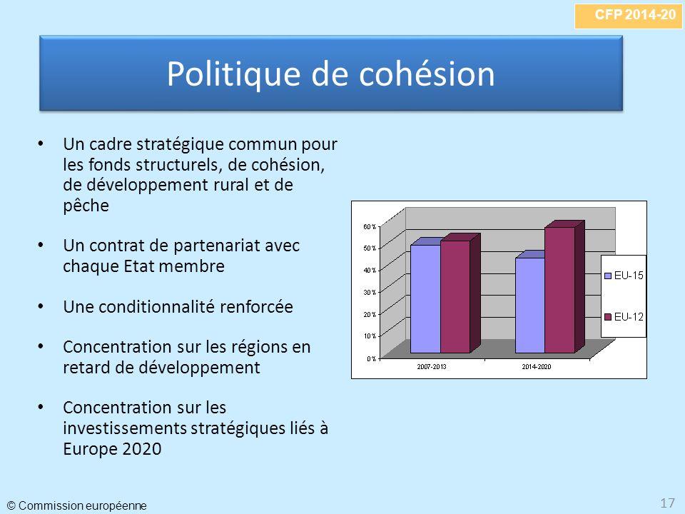 CFP 2014-20 © Commission européenne 17 Un cadre stratégique commun pour les fonds structurels, de cohésion, de développement rural et de pêche Un contrat de partenariat avec chaque Etat membre Une conditionnalité renforcée Concentration sur les régions en retard de développement Concentration sur les investissements stratégiques liés à Europe 2020 Politique de cohésion