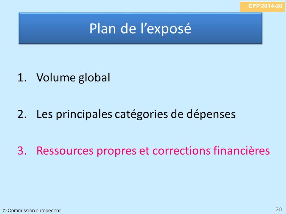 CFP 2014-20 © Commission européenne 20 1.Volume global 2.Les principales catégories de dépenses 3.Ressources propres et corrections financières Plan de lexposé