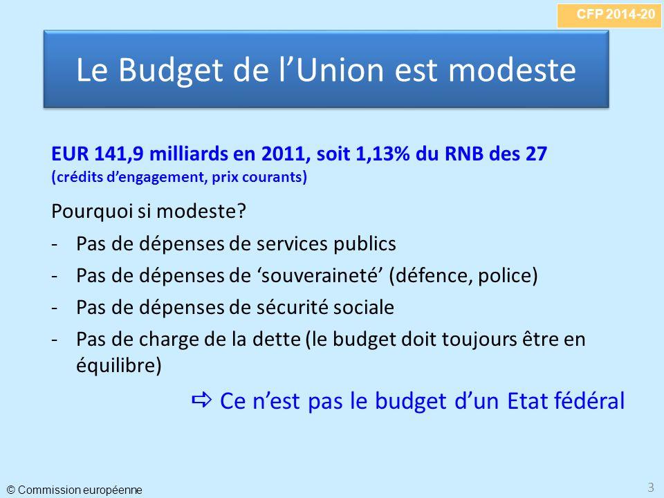 CFP 2014-20 © Commission européenne 3 EUR 141,9 milliards en 2011, soit 1,13% du RNB des 27 (crédits dengagement, prix courants) Pourquoi si modeste.