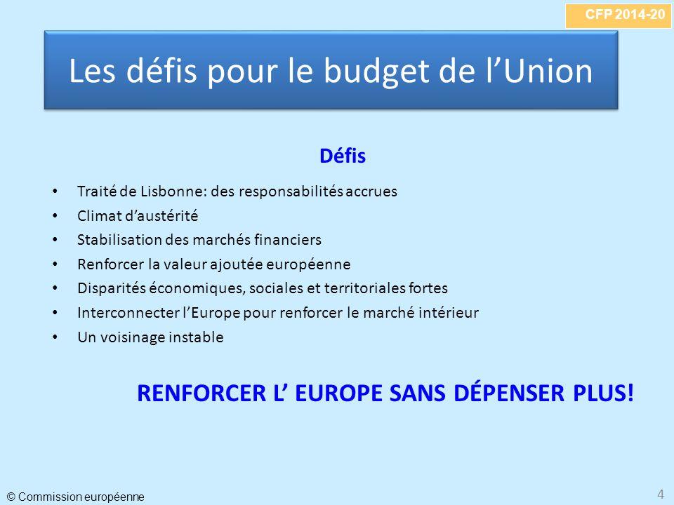 CFP 2014-20 © Commission européenne 25 Evolution envisagée de la structure des ressources propres