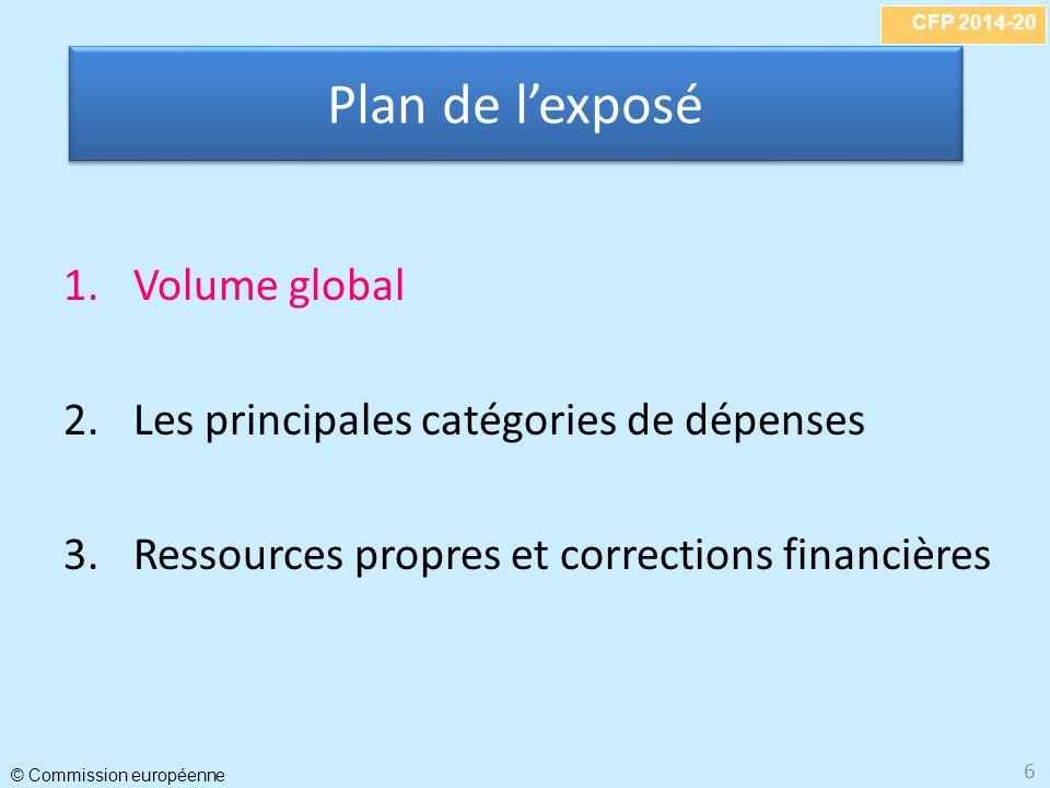CFP 2014-20 © Commission européenne 27 Proposition de la Commission – Remplacer toutes les corrections financières par un système de réductions forfaitaires et temporaires pour la période 2014-2020.