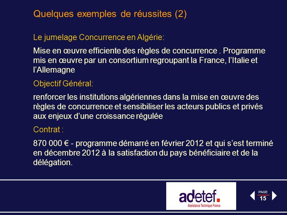 PAGE 15 Le jumelage Concurrence en Algérie: Mise en œuvre efficiente des règles de concurrence.