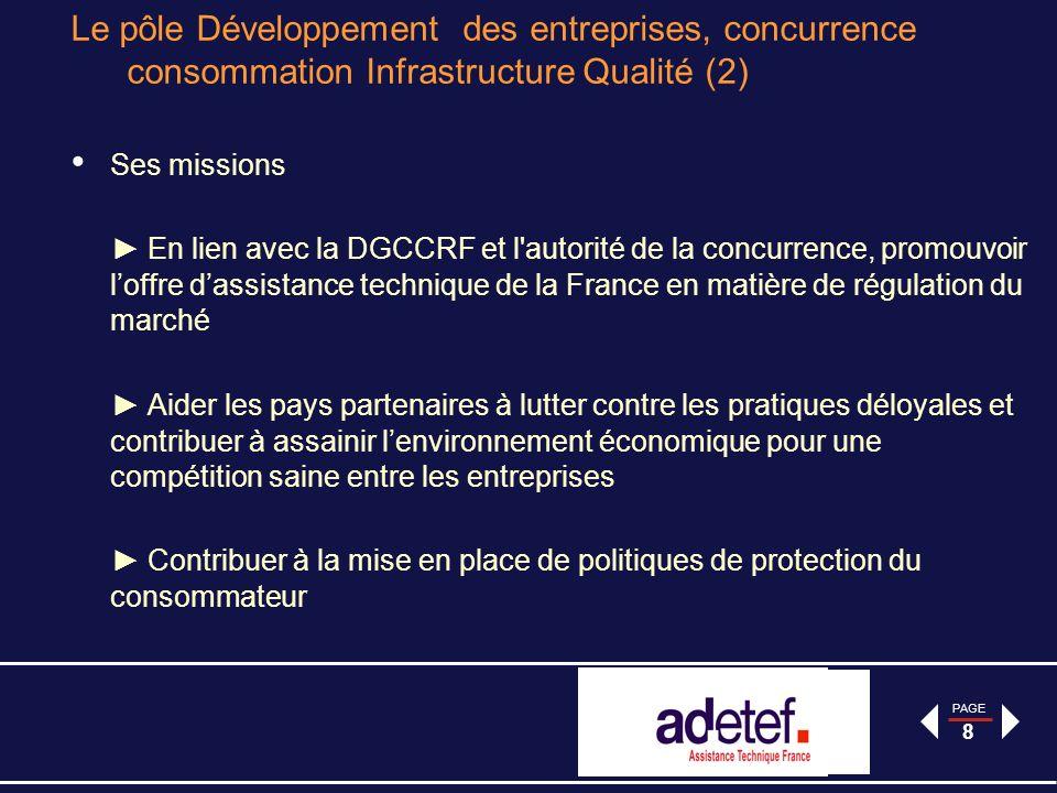 PAGE 8 Le pôle Développement des entreprises, concurrence consommation Infrastructure Qualité (2) Ses missions En lien avec la DGCCRF et l autorité de la concurrence, promouvoir loffre dassistance technique de la France en matière de régulation du marché Aider les pays partenaires à lutter contre les pratiques déloyales et contribuer à assainir lenvironnement économique pour une compétition saine entre les entreprises Contribuer à la mise en place de politiques de protection du consommateur