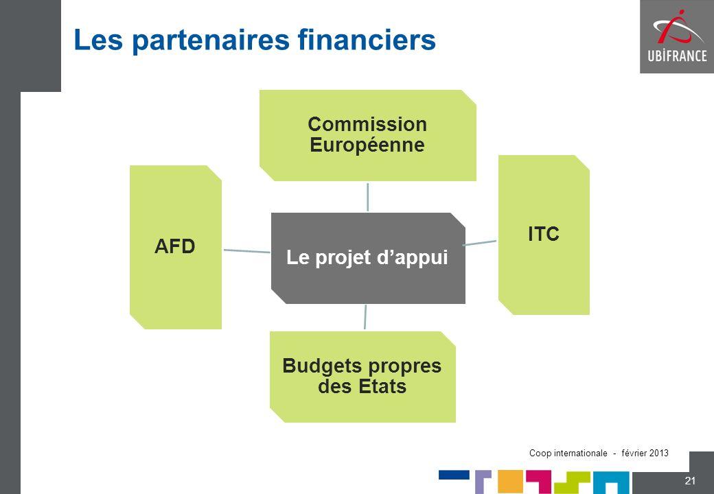 Les partenaires financiers 21 Coop internationale - février 2013 Le projet dappui Commission Européenne ITC Budgets propres des Etats AFD