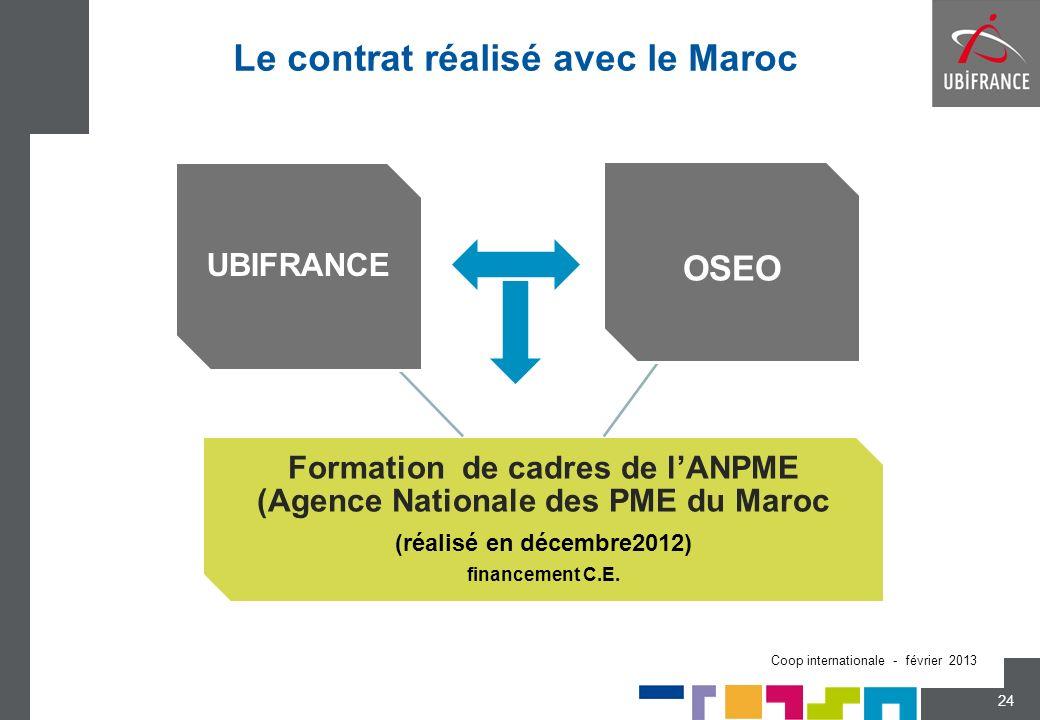 Le contrat réalisé avec le Maroc 24 Coop internationale - février 2013 Formation de cadres de lANPME (Agence Nationale des PME du Maroc (réalisé en décembre2012) financement C.E.