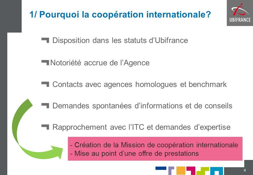 2/ Les principes de la coopération internationale dUbifrance Objectif : faire partager lexpérience acquise par Ubifrance et ses équipes dans le domaine de lappui à linternationalisation des entreprises (PME): Cibles : les entités administratives étrangères en charge daccompagner les PME de leurs pays à linternational.