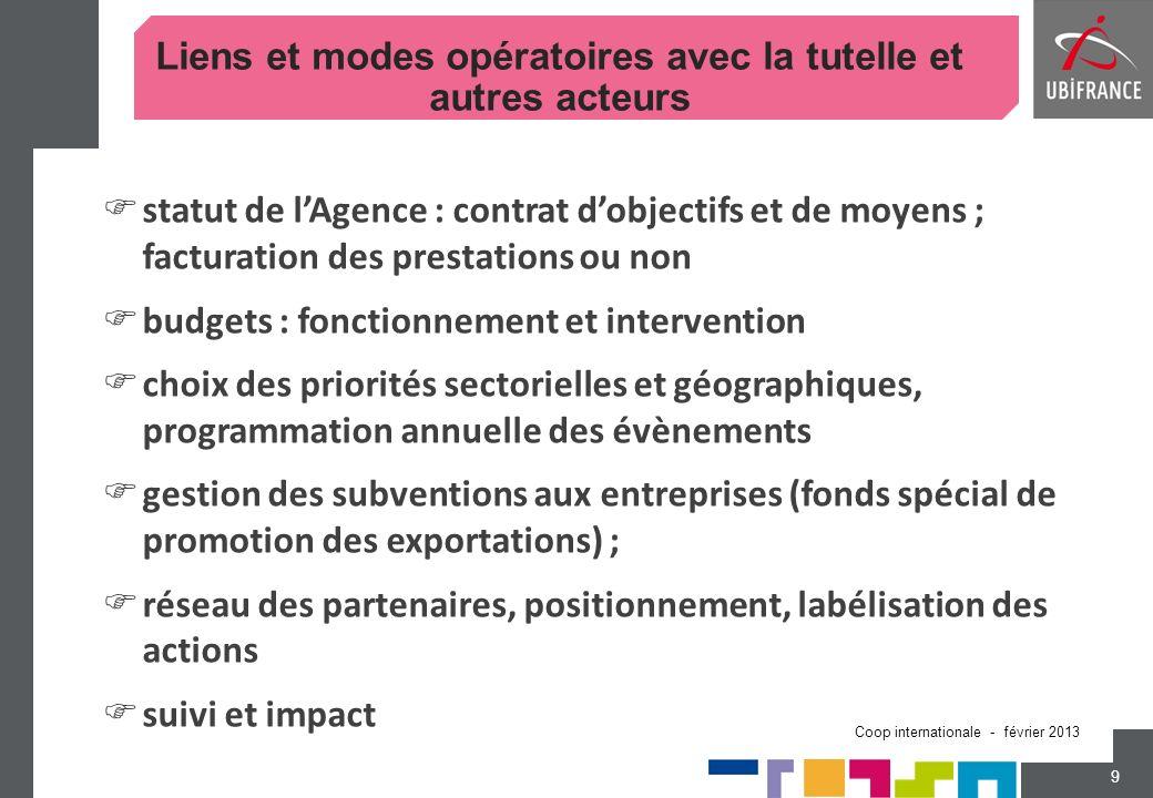 20 Coop internationale - février 2013 Expertise à létranger Partenaires Financements 5/ Les partenaires de la coopération internationale
