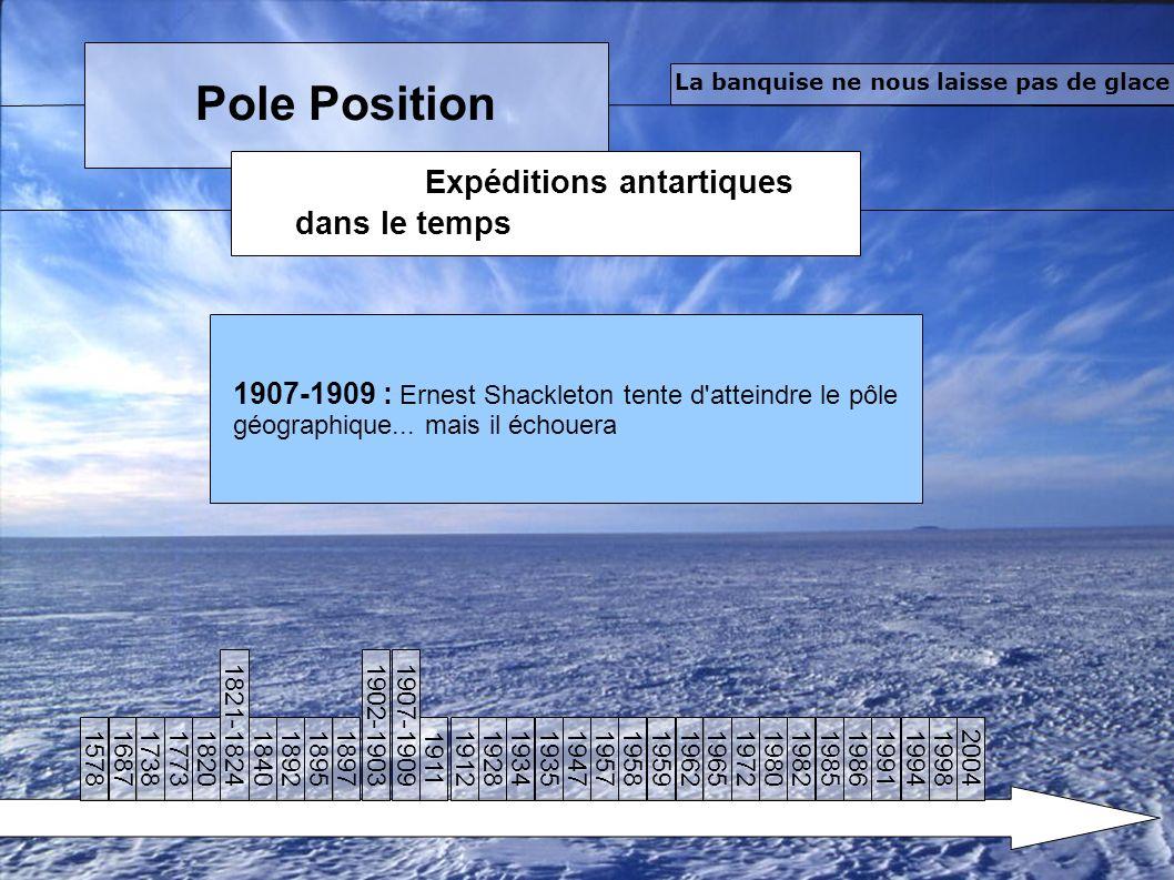 Pole Position Expéditions antartiques dans le temps La banquise ne nous laisse pas de glace 1907-1909 : Ernest Shackleton tente d atteindre le pôle géographique...