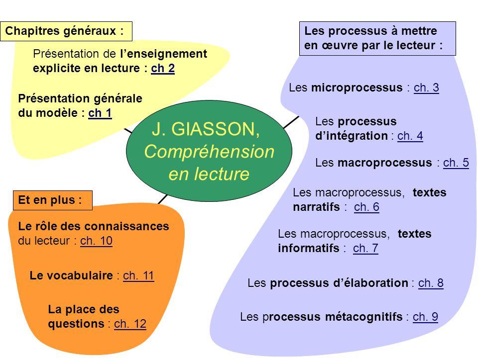 Présentation générale du modèle : ch 1ch 1 Présentation de lenseignement explicite en lecture : ch 2ch 2 Les microprocessus : ch. 3ch. 3 Les processus