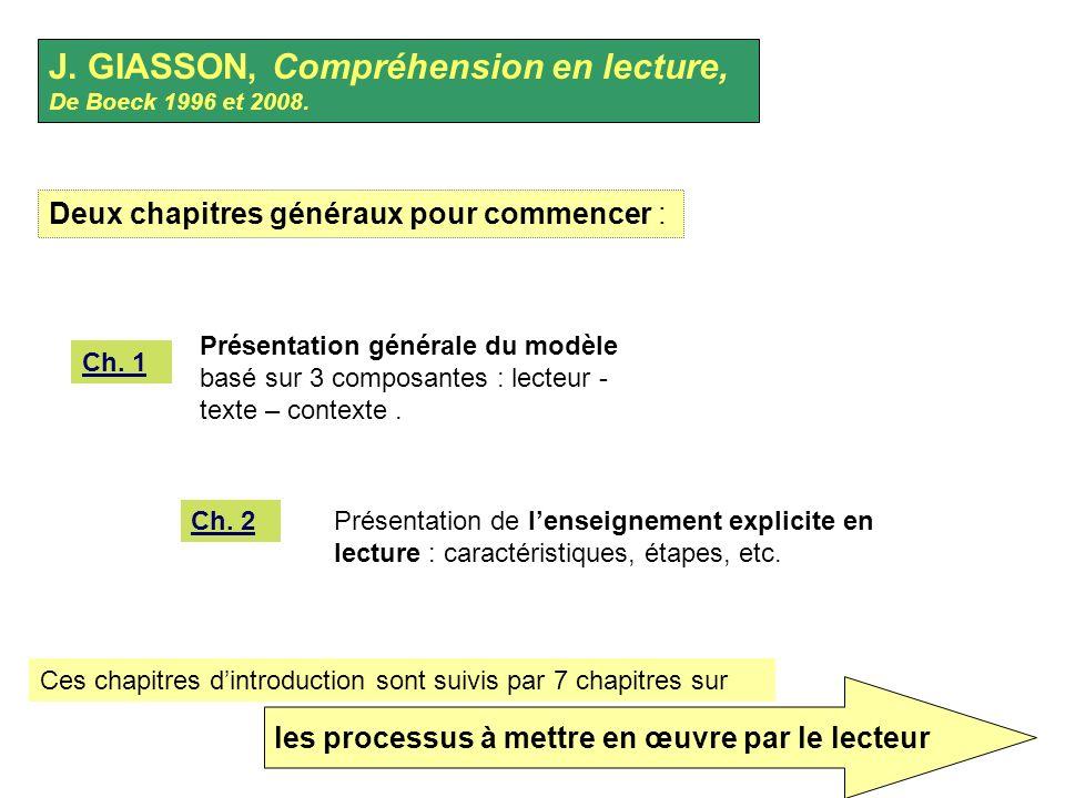 les processus à mettre en œuvre par le lecteur J. GIASSON, Compréhension en lecture, De Boeck 1996 et 2008. Deux chapitres généraux pour commencer : P