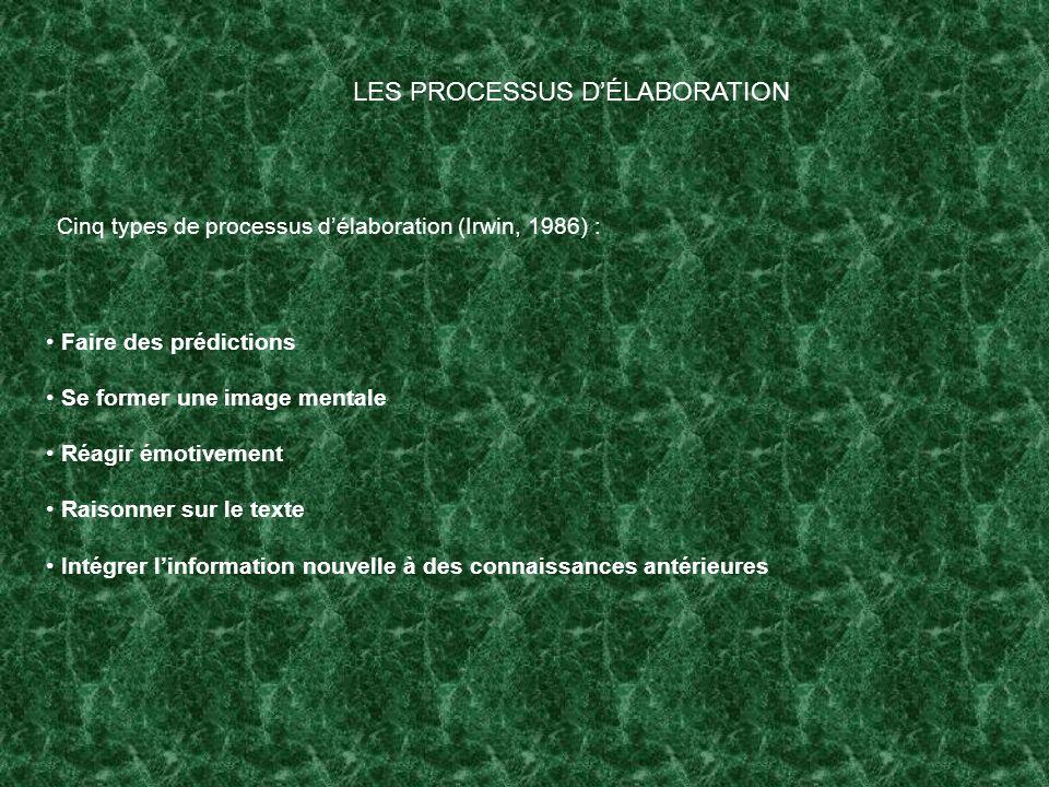 LES PROCESSUS DÉLABORATION Cinq types de processus délaboration (Irwin, 1986) : Faire des prédictions Se former une image mentale Réagir émotivement R