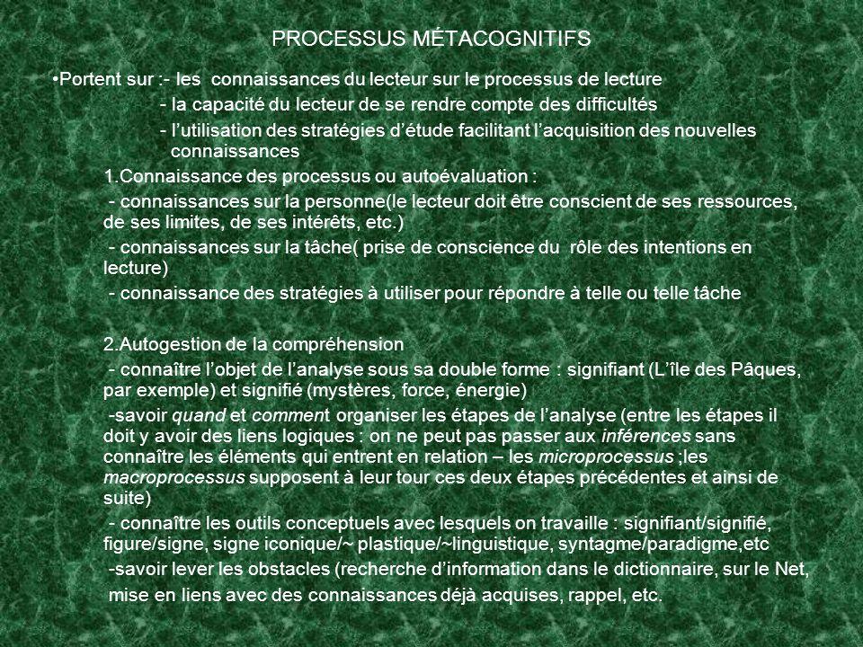 PROCESSUS MÉTACOGNITIFS Portent sur :- les connaissances du lecteur sur le processus de lecture - la capacité du lecteur de se rendre compte des diffi