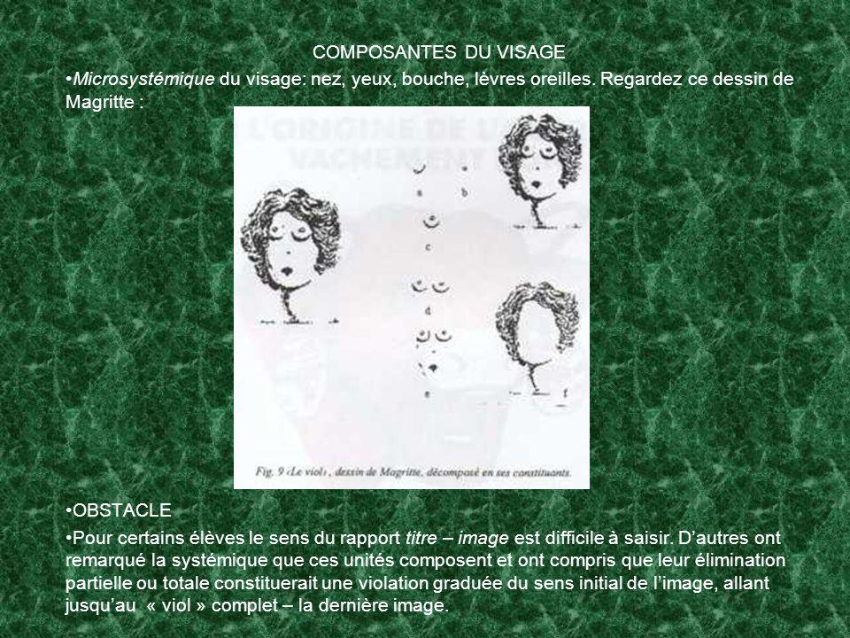 COMPOSANTES DU VISAGE Microsystémique du visage: nez, yeux, bouche, lèvres oreilles. Regardez ce dessin de Magritte : OBSTACLE Pour certains élèves le