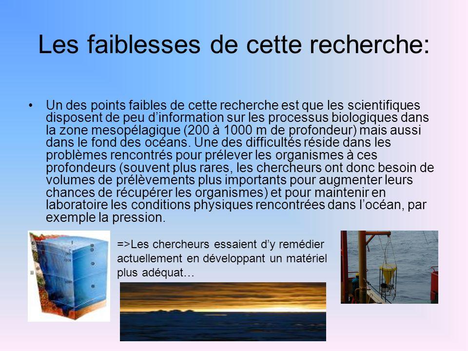 Les faiblesses de cette recherche: Un des points faibles de cette recherche est que les scientifiques disposent de peu dinformation sur les processus biologiques dans la zone mesopélagique (200 à 1000 m de profondeur) mais aussi dans le fond des océans.
