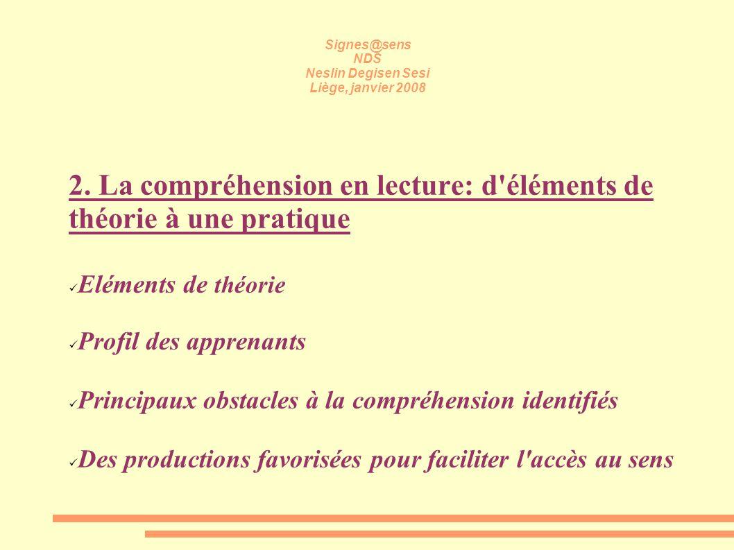 Signes@sens NDS Neslin Degisen Sesi Liège, janvier 2008 2. La compréhension en lecture: d'éléments de théorie à une pratique Eléments de théorie Profi