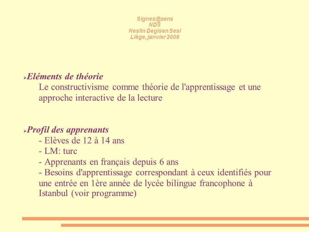 Signes@sens NDS Neslin Degisen Sesi Liège, janvier 2008 Eléments de théorie Le constructivisme comme théorie de l'apprentissage et une approche intera