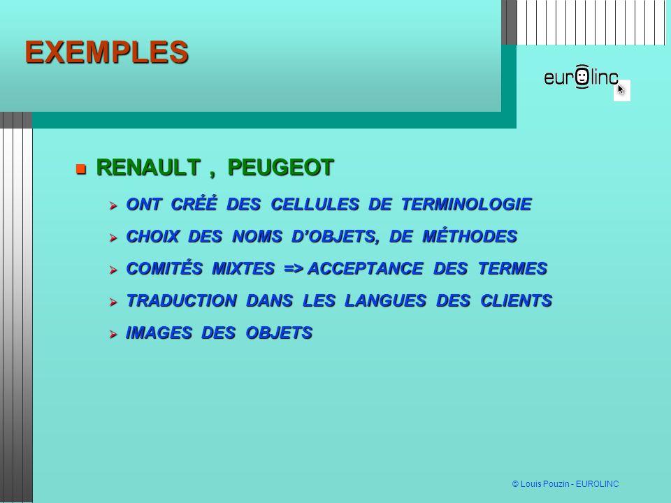 © Louis Pouzin - EUROLINC EXEMPLES RENAULT, PEUGEOT RENAULT, PEUGEOT ONT CRÉÉ DES CELLULES DE TERMINOLOGIE ONT CRÉÉ DES CELLULES DE TERMINOLOGIE CHOIX DES NOMS DOBJETS, DE MÉTHODES CHOIX DES NOMS DOBJETS, DE MÉTHODES COMITÉS MIXTES => ACCEPTANCE DES TERMES COMITÉS MIXTES => ACCEPTANCE DES TERMES TRADUCTION DANS LES LANGUES DES CLIENTS TRADUCTION DANS LES LANGUES DES CLIENTS IMAGES DES OBJETS IMAGES DES OBJETS