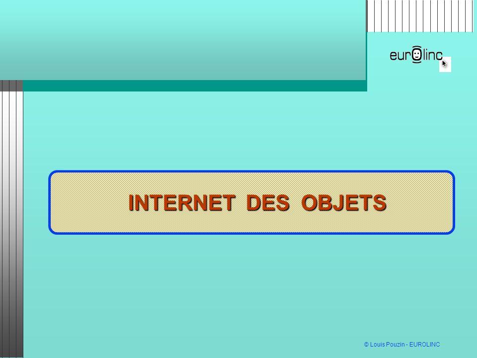 © Louis Pouzin - EUROLINC INTERNET DES OBJETS MINIATURISATION + RADIO -> MINIATURISATION + RADIO -> OBJET COMMUNICANT ET + ou - INTELLIGENT OBJET COMMUNICANT ET + ou - INTELLIGENT USTENSILES, VÊTEMENTS, DOCUMENTS, ANIMAUX...