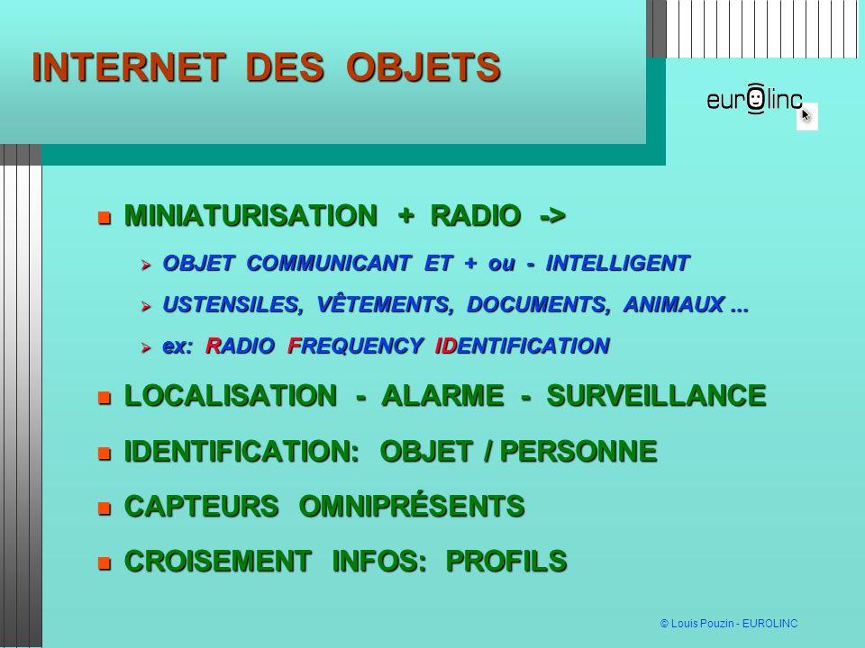 © Louis Pouzin - EUROLINC INTERNET DES OBJETS MINIATURISATION + RADIO -> MINIATURISATION + RADIO -> OBJET COMMUNICANT ET + ou - INTELLIGENT OBJET COMM