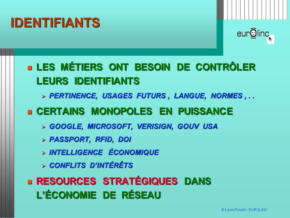 © Louis Pouzin - EUROLINC IDENTIFIANTS LES MÉTIERS ONT BESOIN DE CONTRÔLER LEURS IDENTIFIANTS LES MÉTIERS ONT BESOIN DE CONTRÔLER LEURS IDENTIFIANTS P