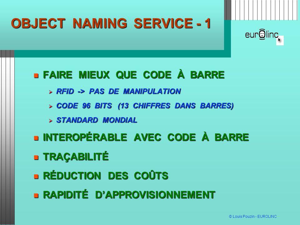 © Louis Pouzin - EUROLINC OBJECT NAMING SERVICE - 2 RFID LECTEUR 96 BITS SYS.LOCAL EPC global racineserveur internet URL BASEOBJETS