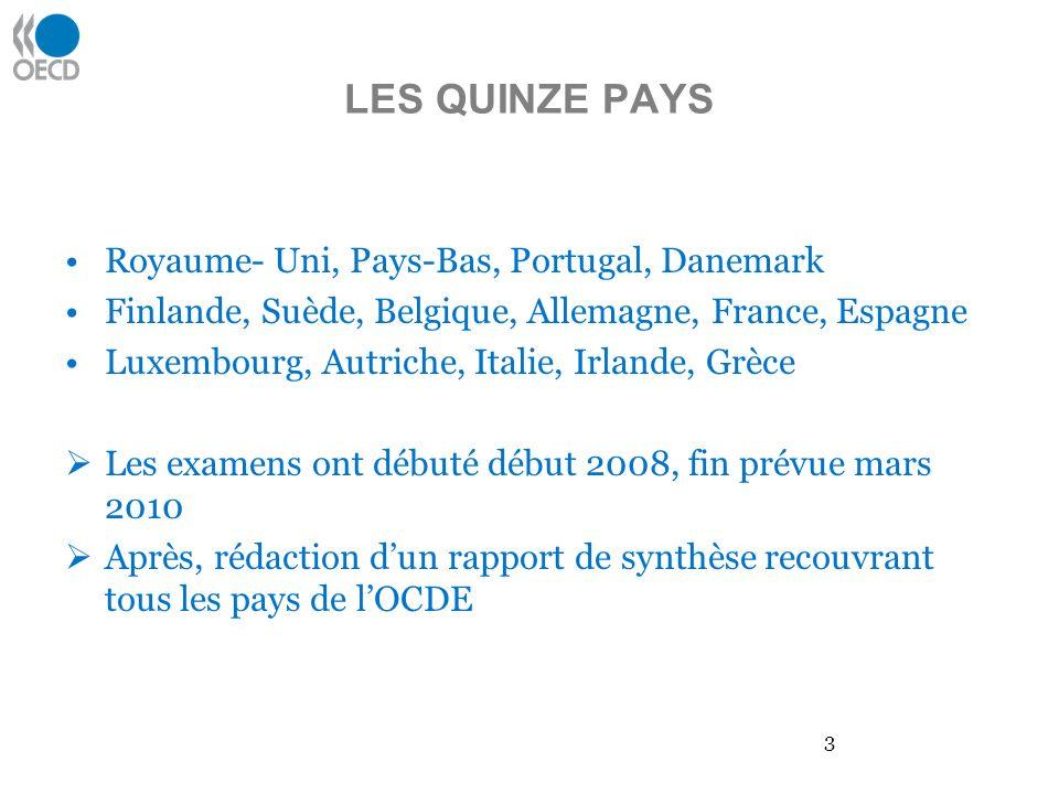 LES QUINZE PAYS Royaume- Uni, Pays-Bas, Portugal, Danemark Finlande, Suède, Belgique, Allemagne, France, Espagne Luxembourg, Autriche, Italie, Irlande