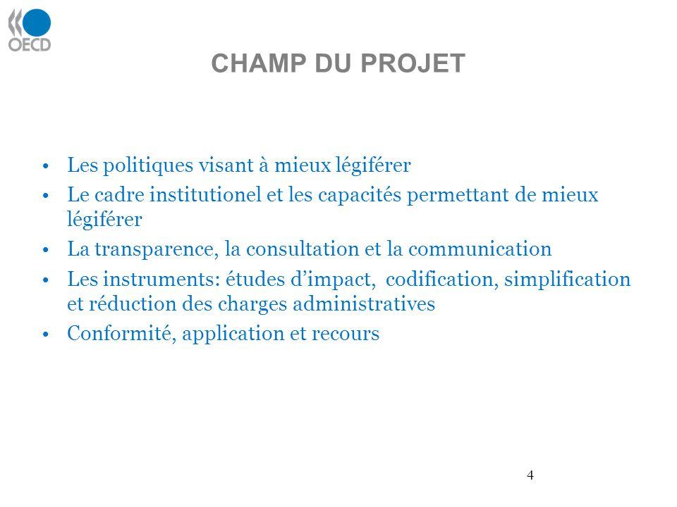 CHAMP DU PROJET Les politiques visant à mieux légiférer Le cadre institutionel et les capacités permettant de mieux légiférer La transparence, la cons