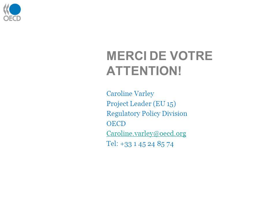 MERCI DE VOTRE ATTENTION! Caroline Varley Project Leader (EU 15) Regulatory Policy Division OECD Caroline.varley@oecd.org Tel: +33 1 45 24 85 74