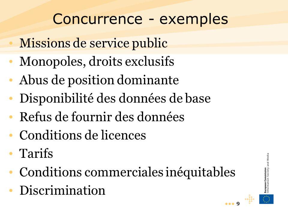 9 Concurrence - exemples Missions de service public Monopoles, droits exclusifs Abus de position dominante Disponibilité des données de base Refus de fournir des données Conditions de licences Tarifs Conditions commerciales inéquitables Discrimination