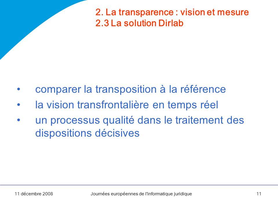 11 décembre 2008Journées européennes de l'informatique juridique11 comparer la transposition à la référence la vision transfrontalière en temps réel u