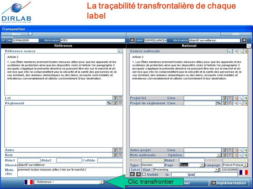 11 décembre 2008Journées européennes de l'informatique juridique13 La traçabilité transfrontalière de chaque label Clic transfrontier