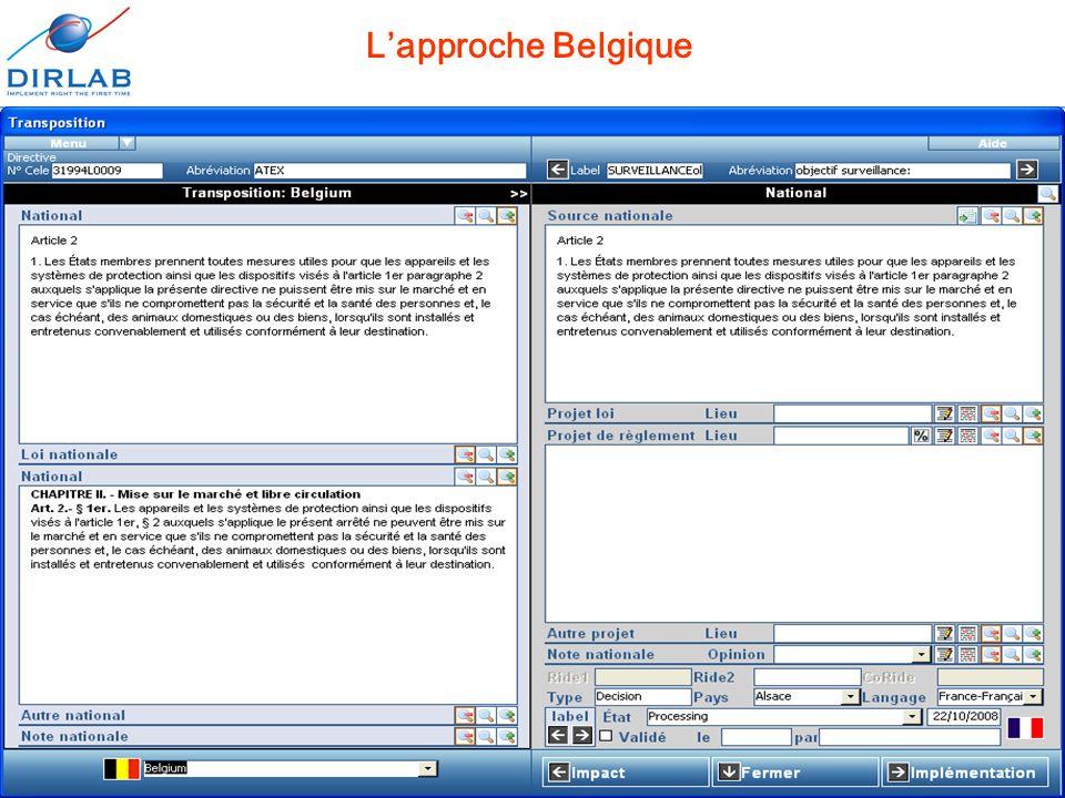 11 décembre 2008Journées européennes de l'informatique juridique15 Lapproche Belgique