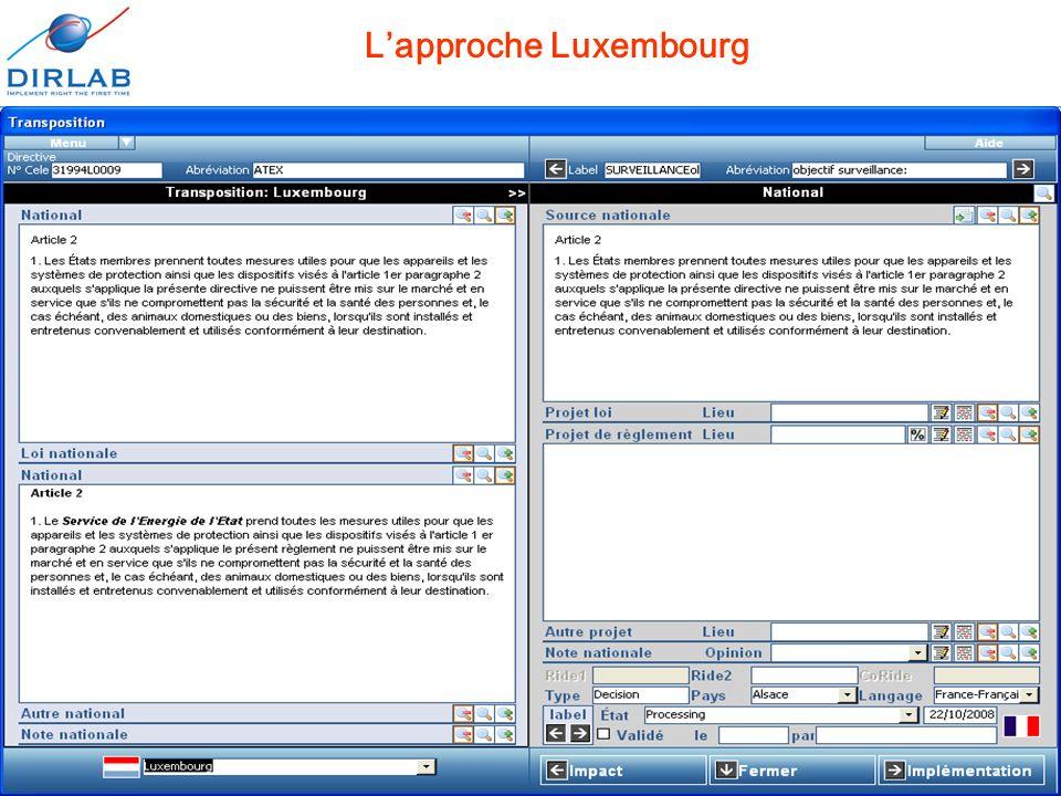 11 décembre 2008Journées européennes de l'informatique juridique16 Lapproche Luxembourg