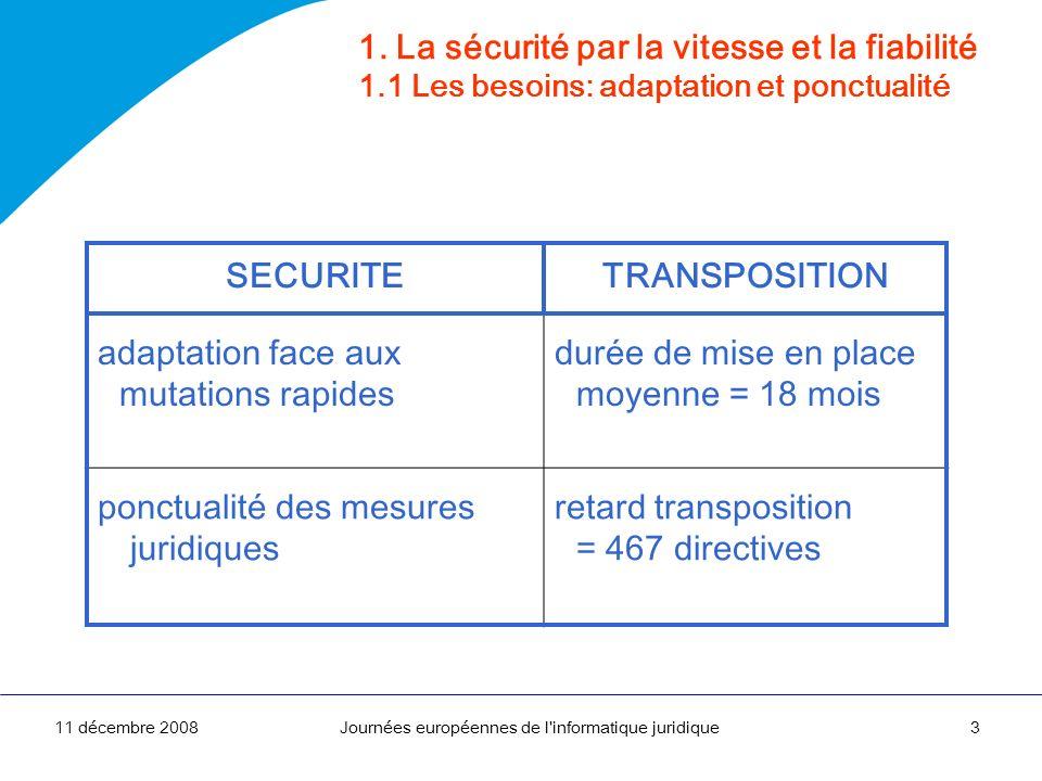 11 décembre 2008Journées européennes de l'informatique juridique3 1. La sécurité par la vitesse et la fiabilité 1.1 Les besoins: adaptation et ponctua