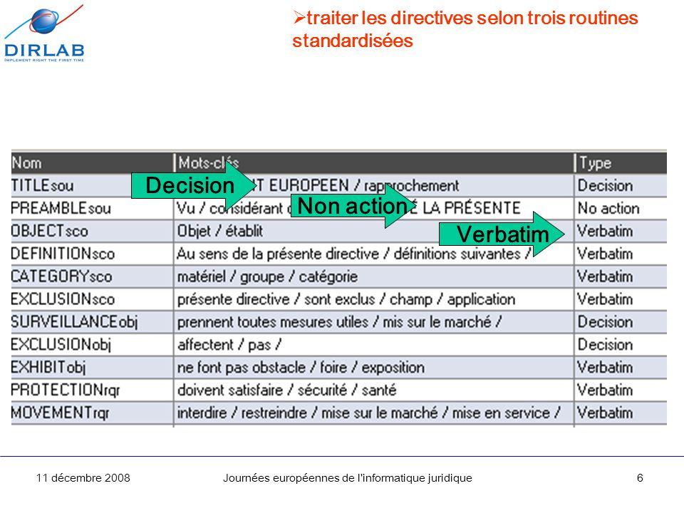 11 décembre 2008Journées européennes de l informatique juridique7 distinguer trois grands intervenants