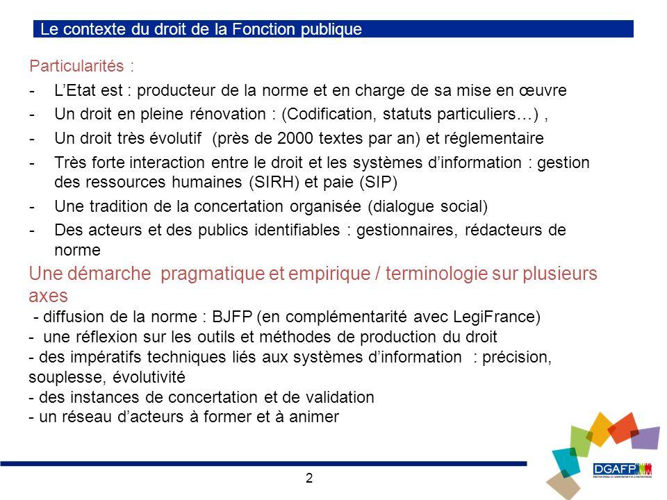 3 La BJFP : une base de données des textes juridiques de la FP Une veille juridique quotidienne pour la mise à jour consolidée des textes (complémentarité avec LegiFrance) Un accès sur profil, des enrichissements métiers : métadonnées, dictionnaire, interfaces dédiés, un index thématique mais pas de thésaurus Un référentiel juridique pour les systèmes dinformation de gestion ou de paie Les nomenclatures des SI et la terminologie La terminologie est un outil de la concertation, Une chaîne : la règle de droit – traduction dans des référentiels informatiques (dictionnaire des données, des concepts…) Un vocabulaire partagé entre les « juristes », les gestionnaires et les « informaticiens » ; des outils et des méthodes (grille danalyse des textes) Une concertation nécessaire entre les acteurs La problématique de la mise à jour, lanticipation nécessaire par le rédacteur pour une mise en œuvre aisée et rapide La rédaction de la norme juridique ou technique - juridique : vers des outils de production qui intègrent la dimension sémantique - technique : cohérence sémantique des référentiels avec les textes et les pratiques