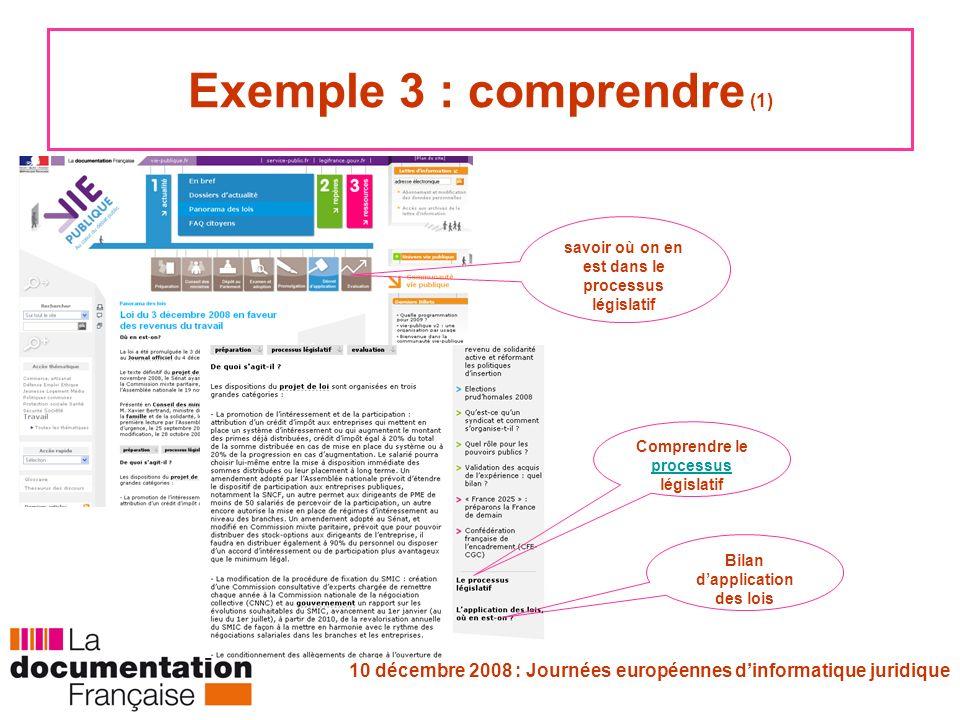 10 décembre 2008 : Journées européennes dinformatique juridique Exemple 3 : comprendre (1) savoir où on en est dans le processus législatif Comprendre le processus législatif processus Bilan dapplication des lois